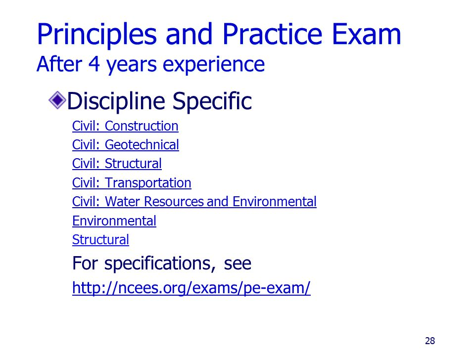 Principles and Practice Exam After 4 years experience
