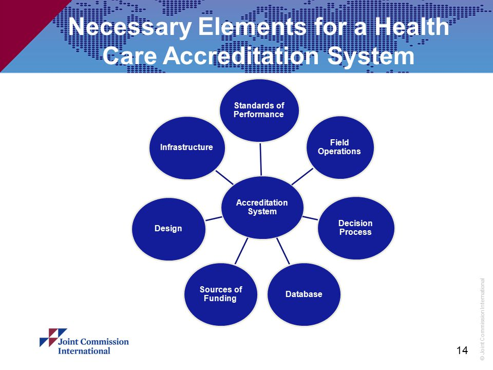 Necessary Elements for a Health Care Accreditation System