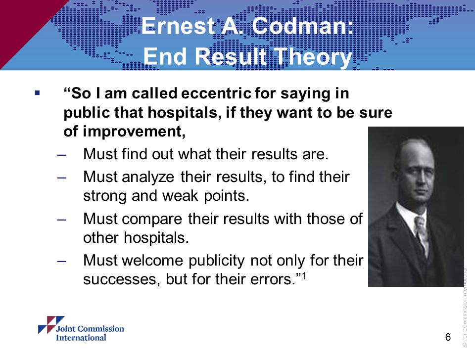 Ernest A. Codman: End Result Theory