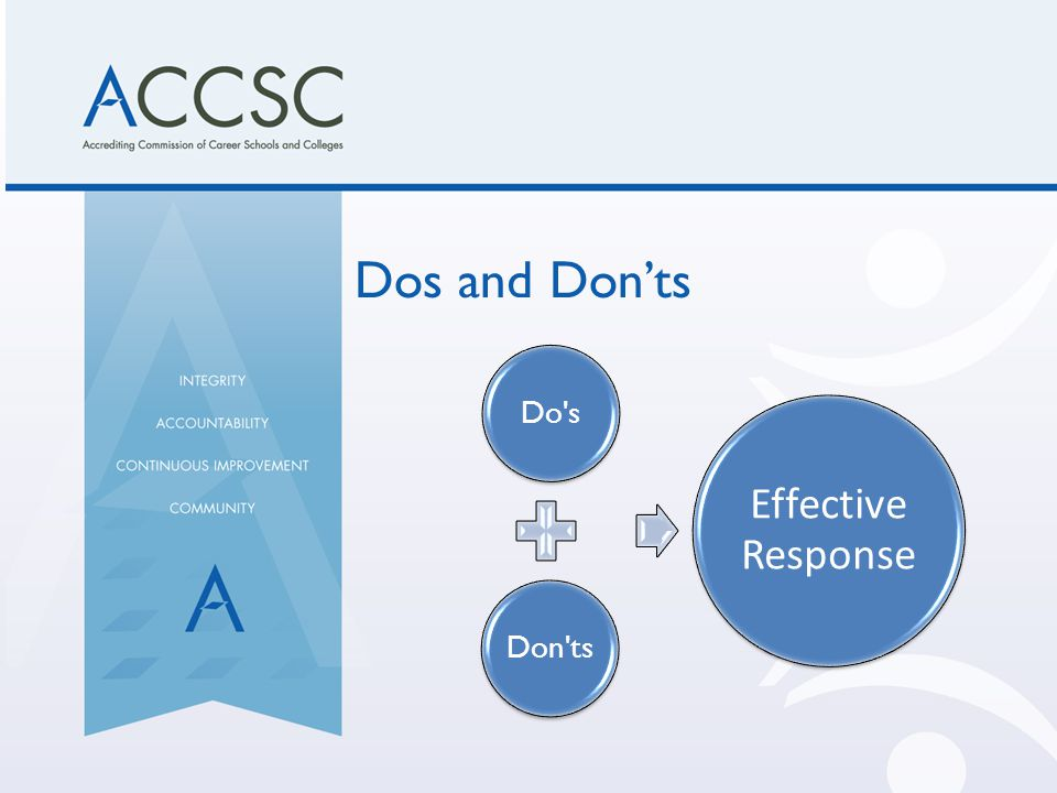 Dos and Don'ts Do s Don ts Effective Response