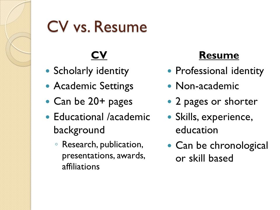 CV vs. Resume CV Scholarly identity Academic Settings Can be 20+ pages