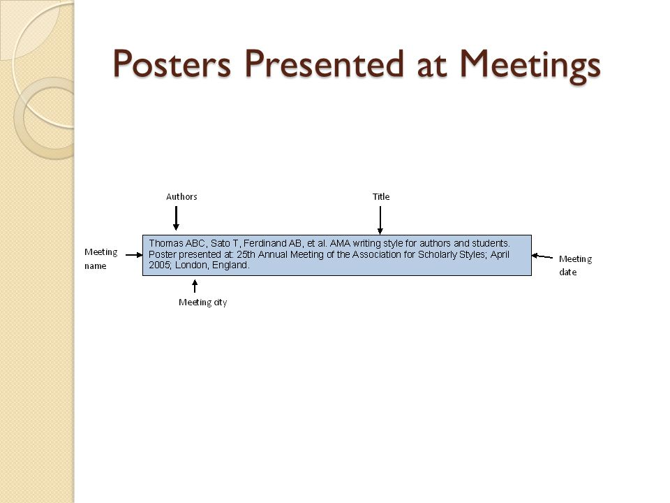 Posters Presented at Meetings