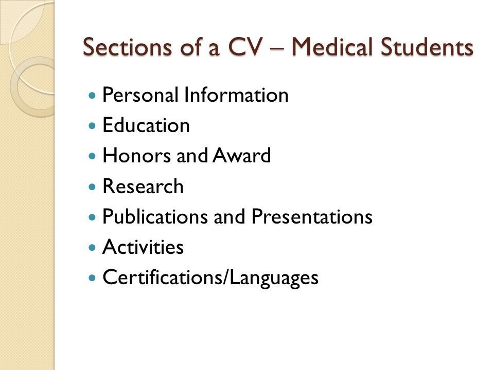 Sections of a CV – Medical Students