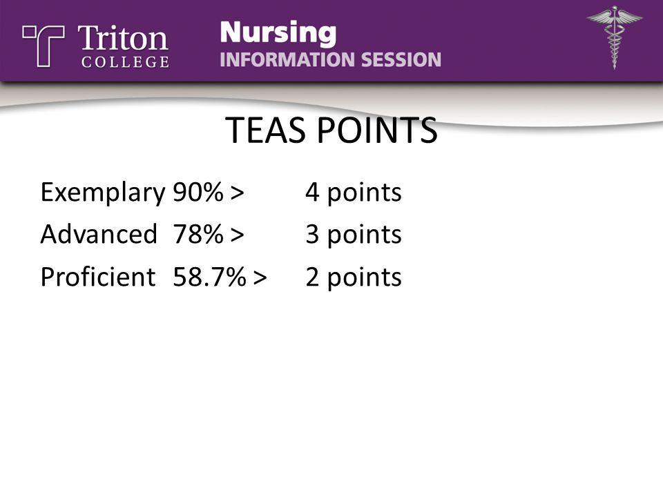TEAS POINTS Exemplary 90% > 4 points Advanced 78% > 3 points