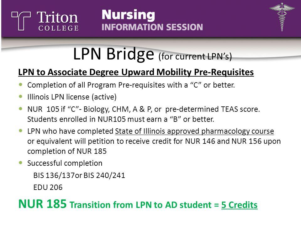 LPN Bridge (for current LPN's)