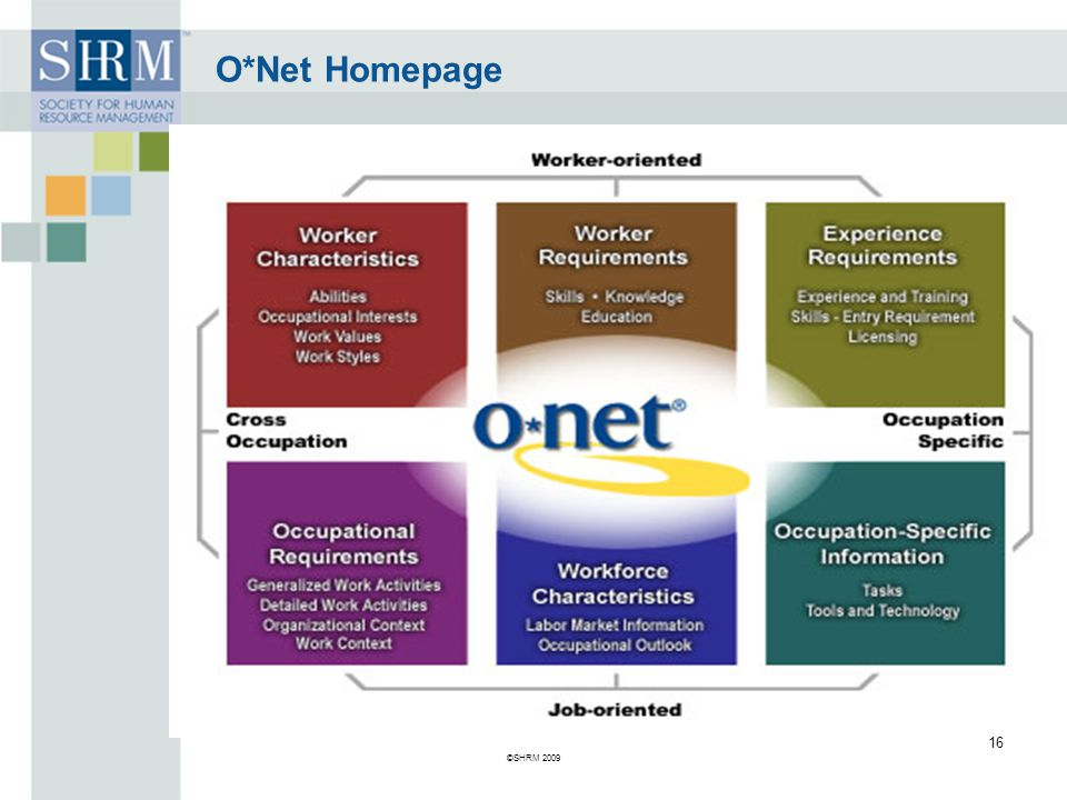 O*Net Homepage