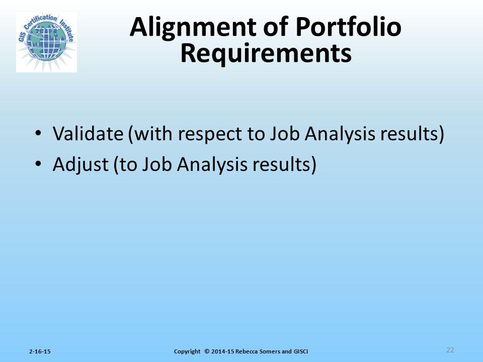 Alignment of Portfolio Requirements