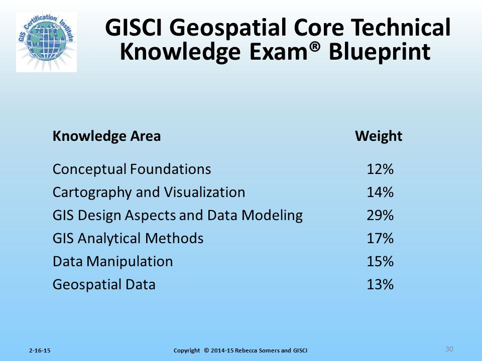 GISCI Geospatial Core Technical Knowledge Exam® Blueprint