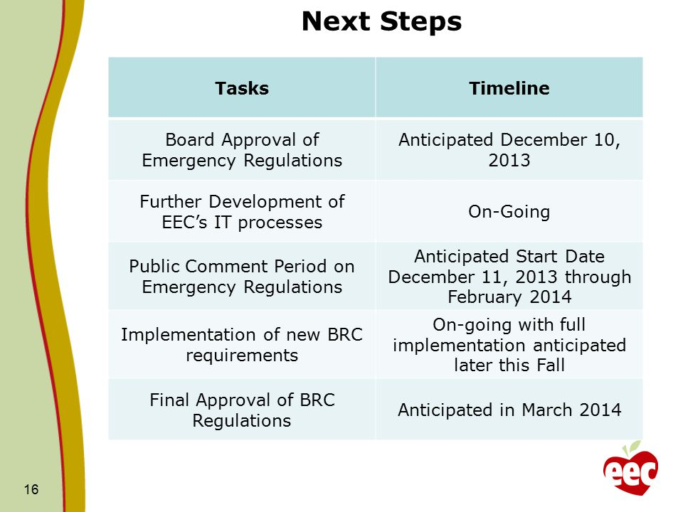Next Steps Tasks Timeline Board Approval of Emergency Regulations