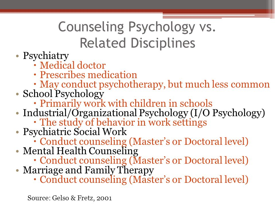 Counseling Psychology vs. Related Disciplines
