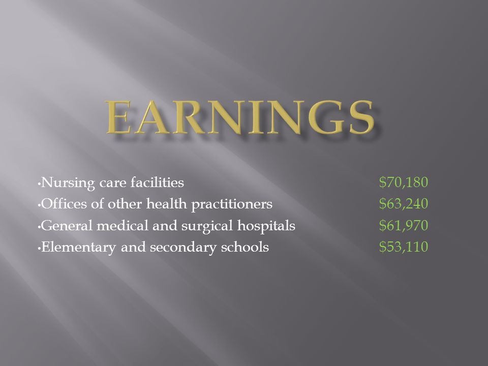 Earnings Nursing care facilities $70,180