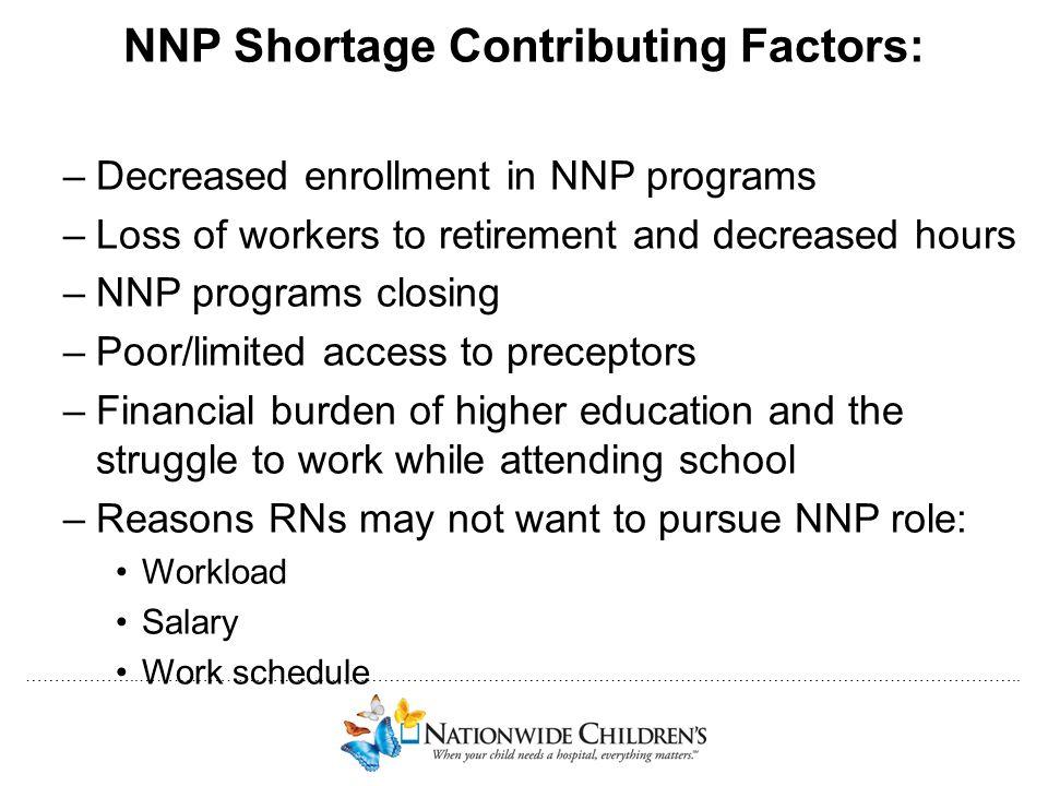 NNP Shortage Contributing Factors: