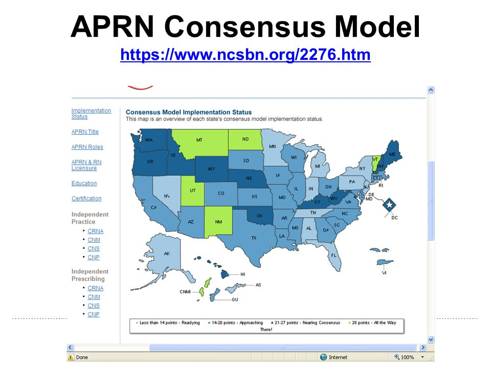 APRN Consensus Model https://www.ncsbn.org/2276.htm