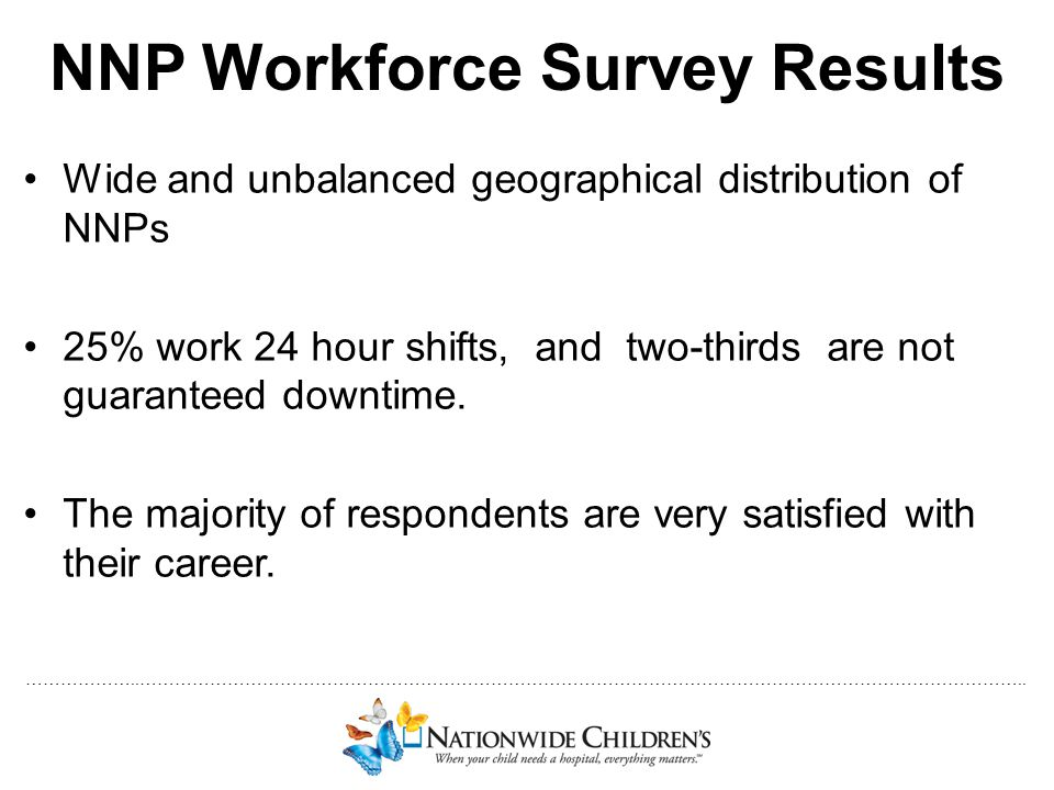 NNP Workforce Survey Results