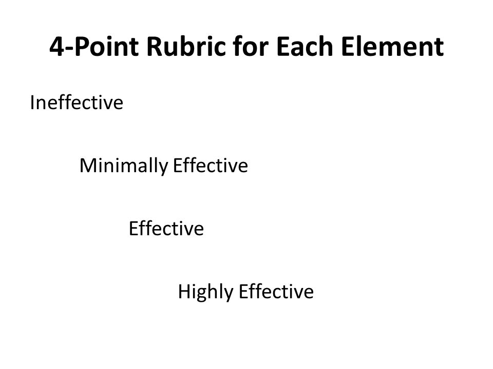 4-Point Rubric for Each Element