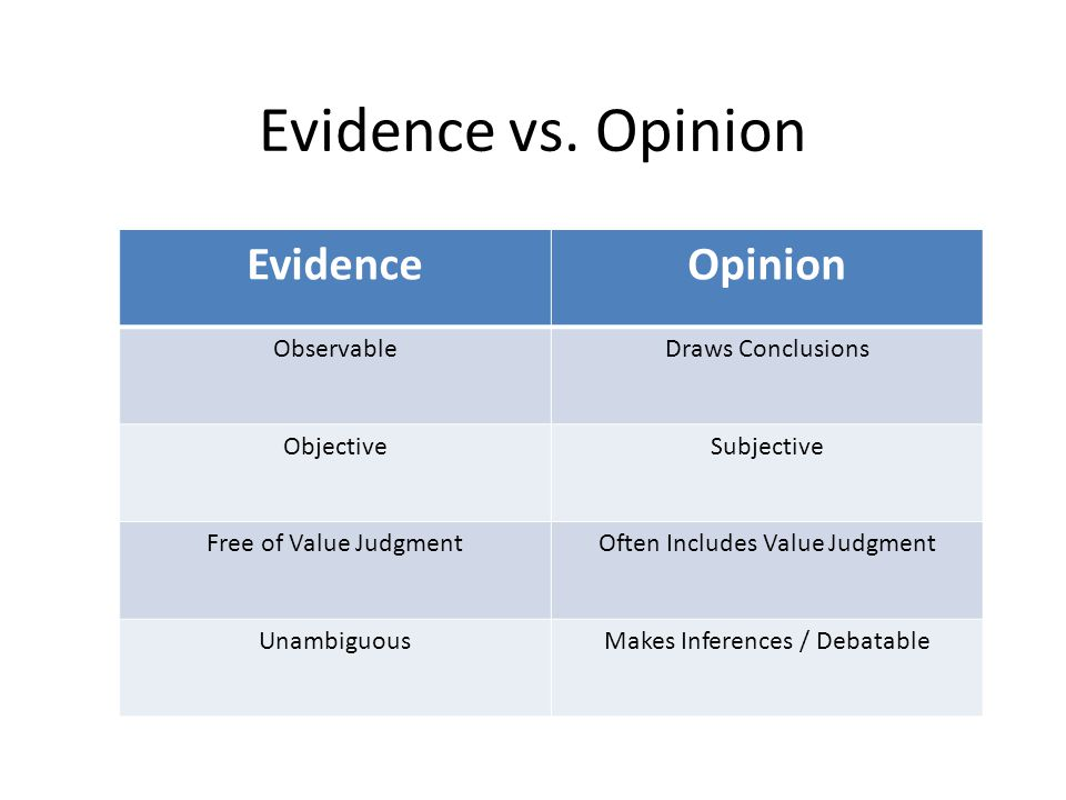 Evidence vs. Opinion Evidence Opinion Observable Draws Conclusions