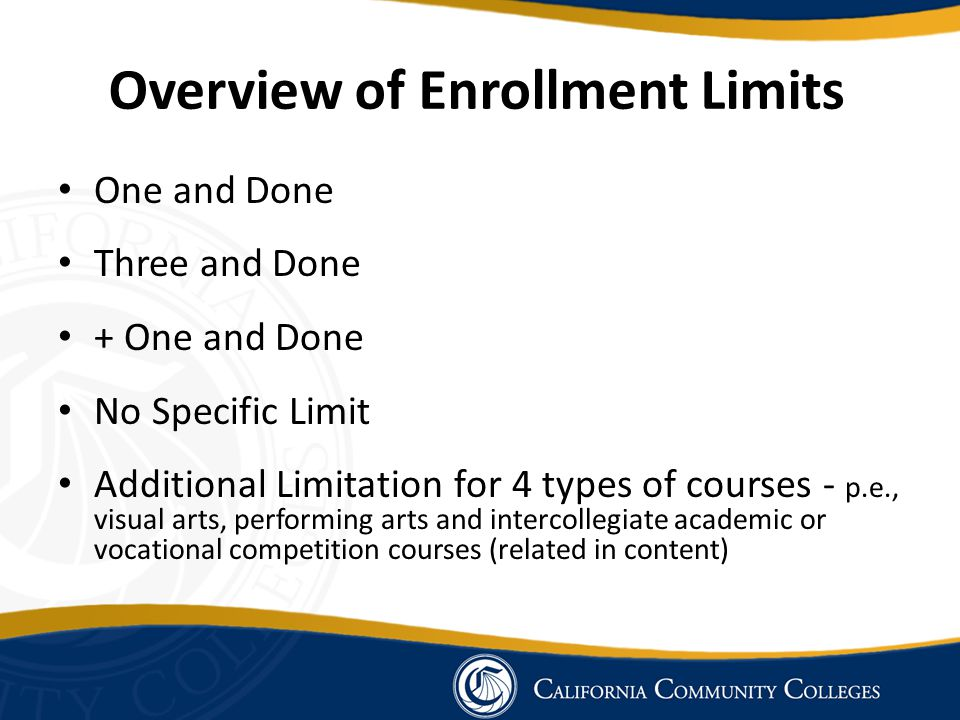 Overview of Enrollment Limits