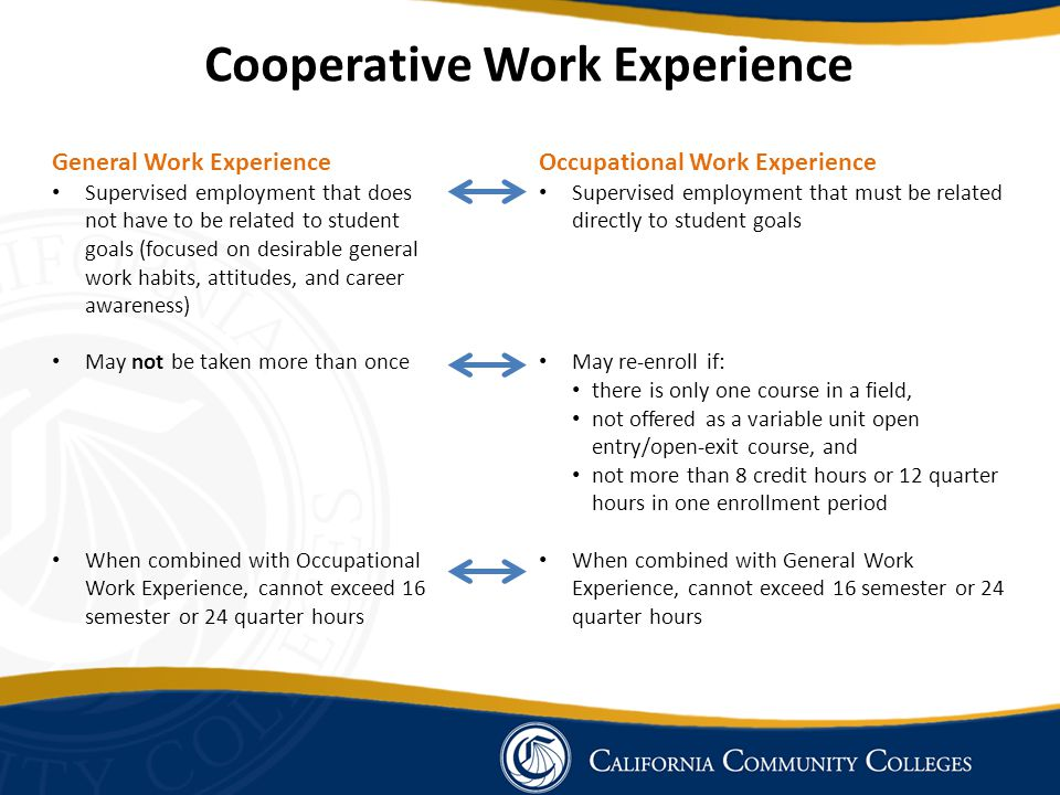 Cooperative Work Experience