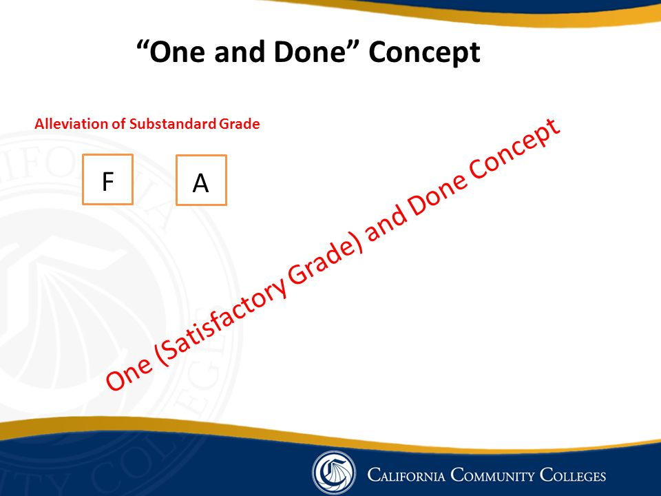 One and Done Concept F A One (Satisfactory Grade) and Done Concept
