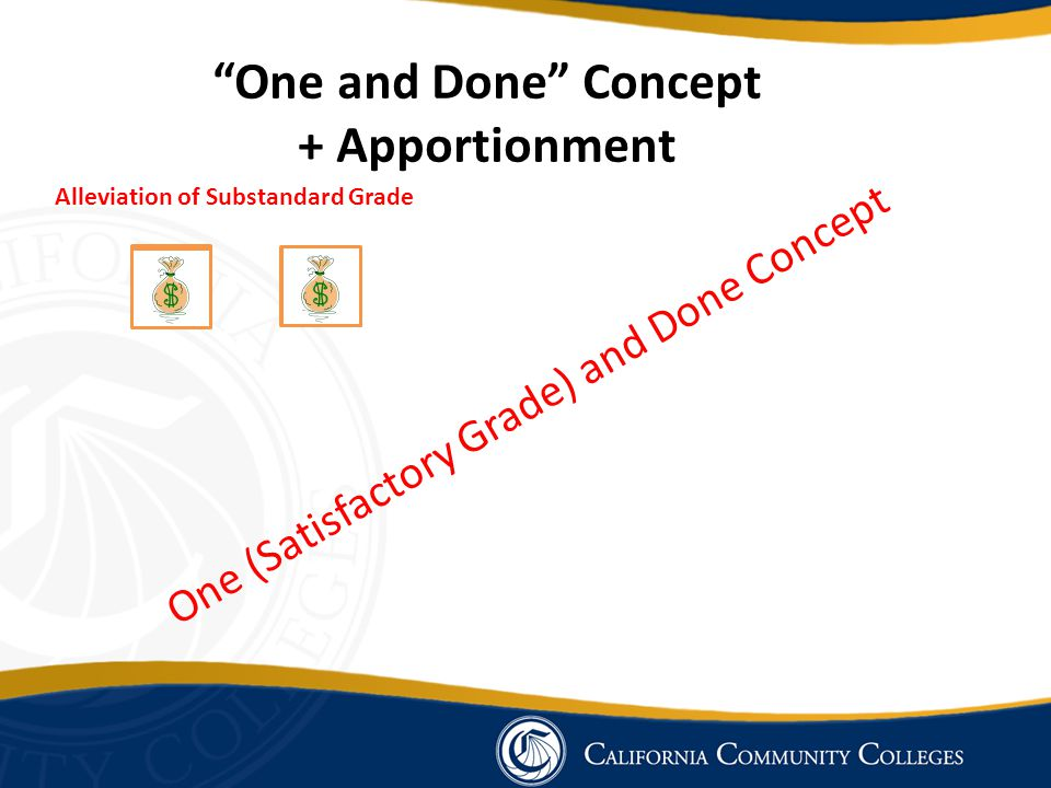 One and Done Concept + Apportionment