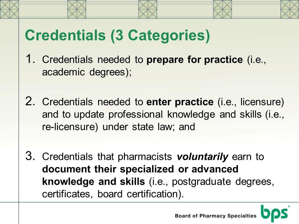 Credentials (3 Categories)