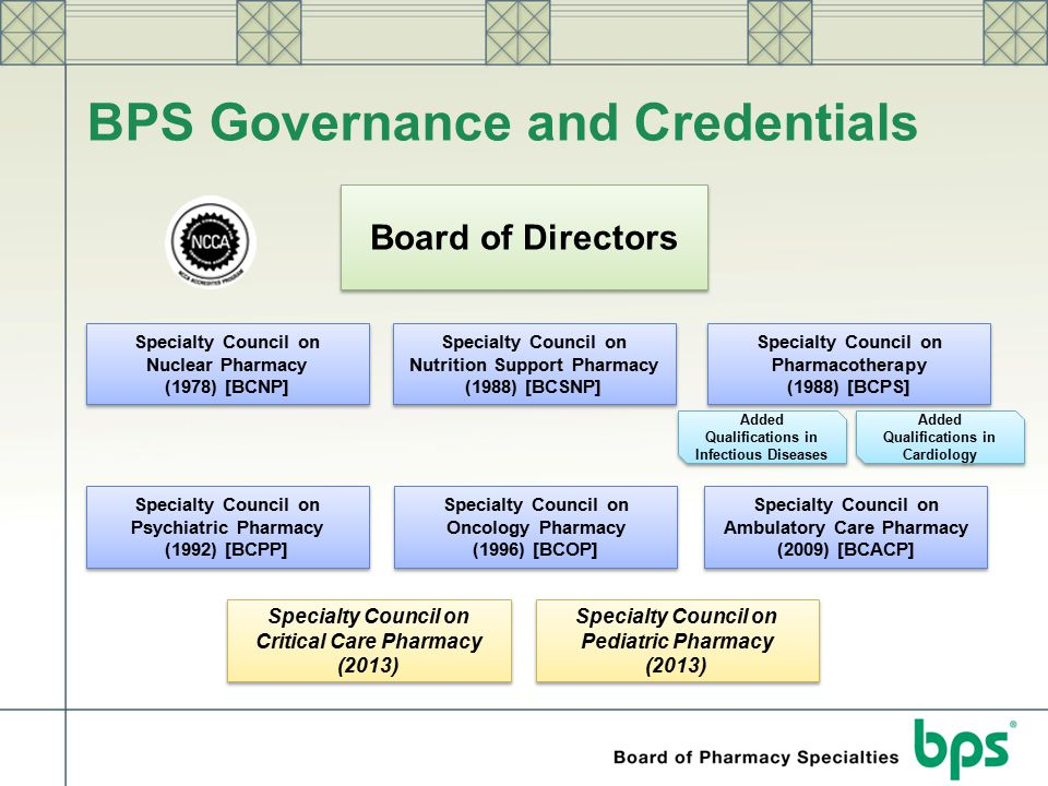 BPS Governance and Credentials