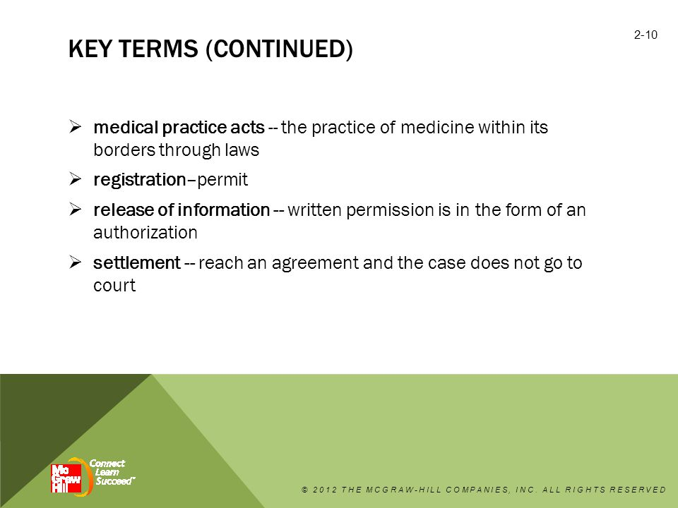 Medical Ethics, Law And Compliance - Ppt Download