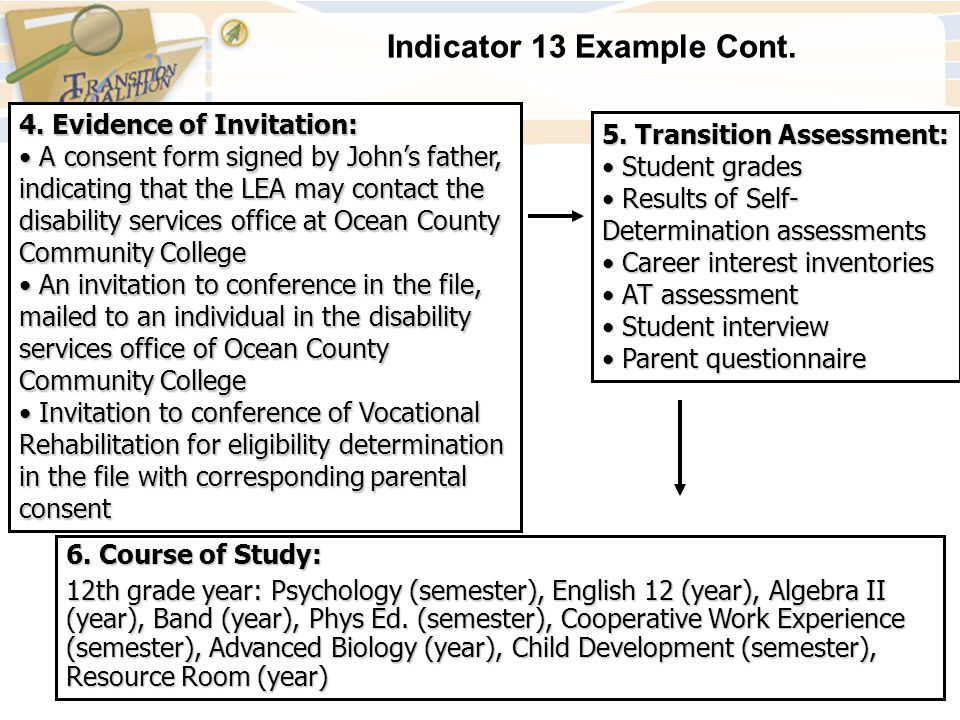 Indicator 13 Example Cont.