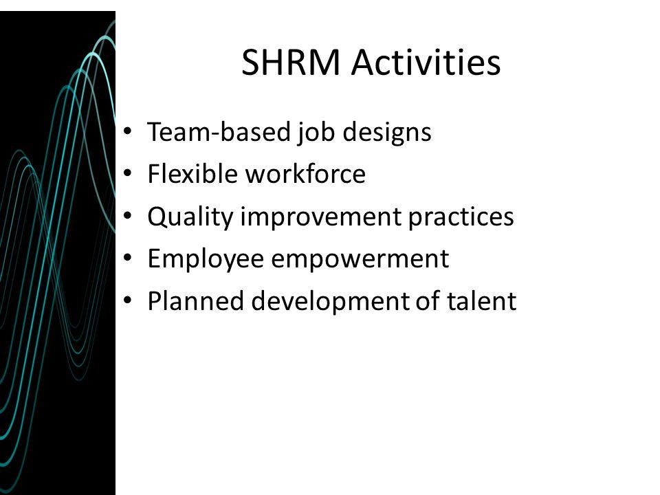 SHRM Activities Team-based job designs Flexible workforce