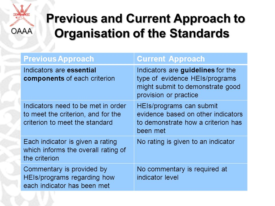 Previous and Current Approach to Organisation of the Standards
