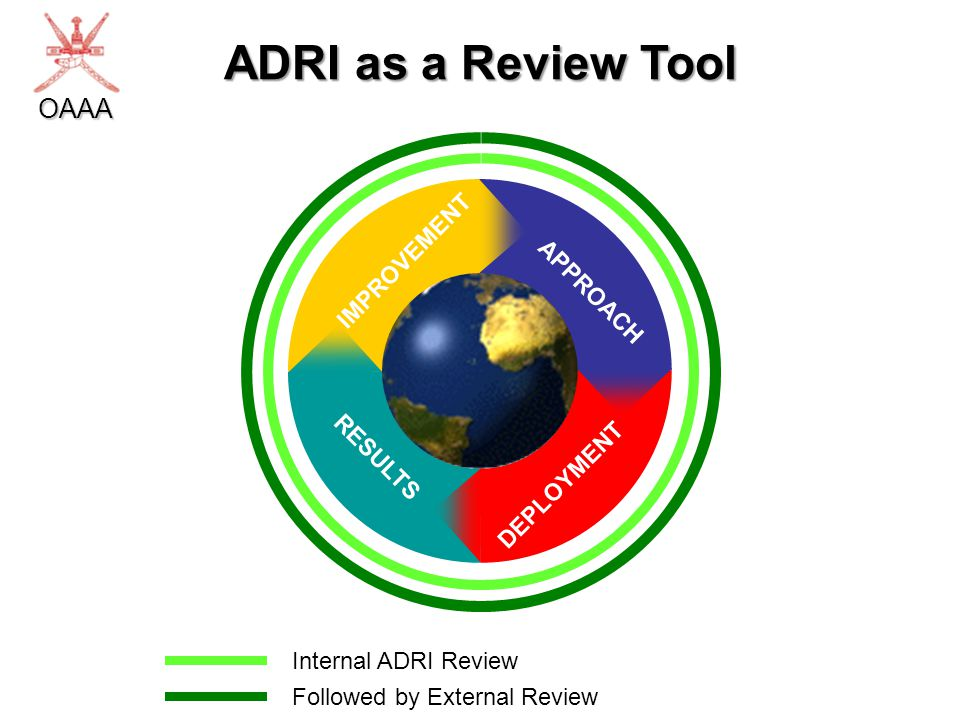 ADRI as a Review Tool OAAA IMPROVEMENT APPROACH RESULTS DEPLOYMENT