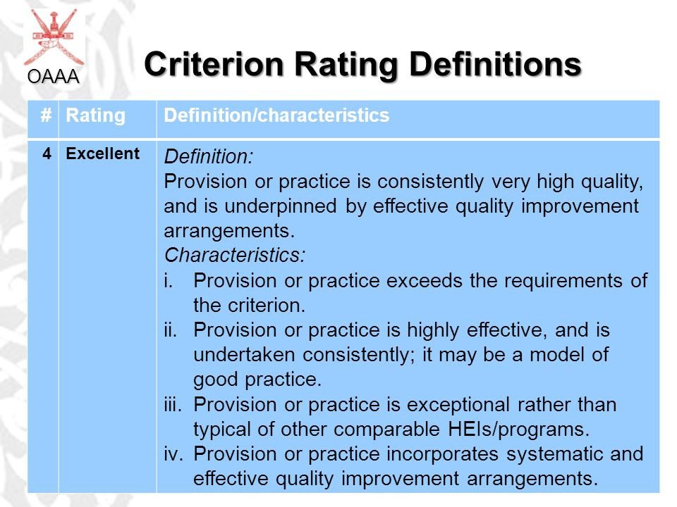 Criterion Rating Definitions
