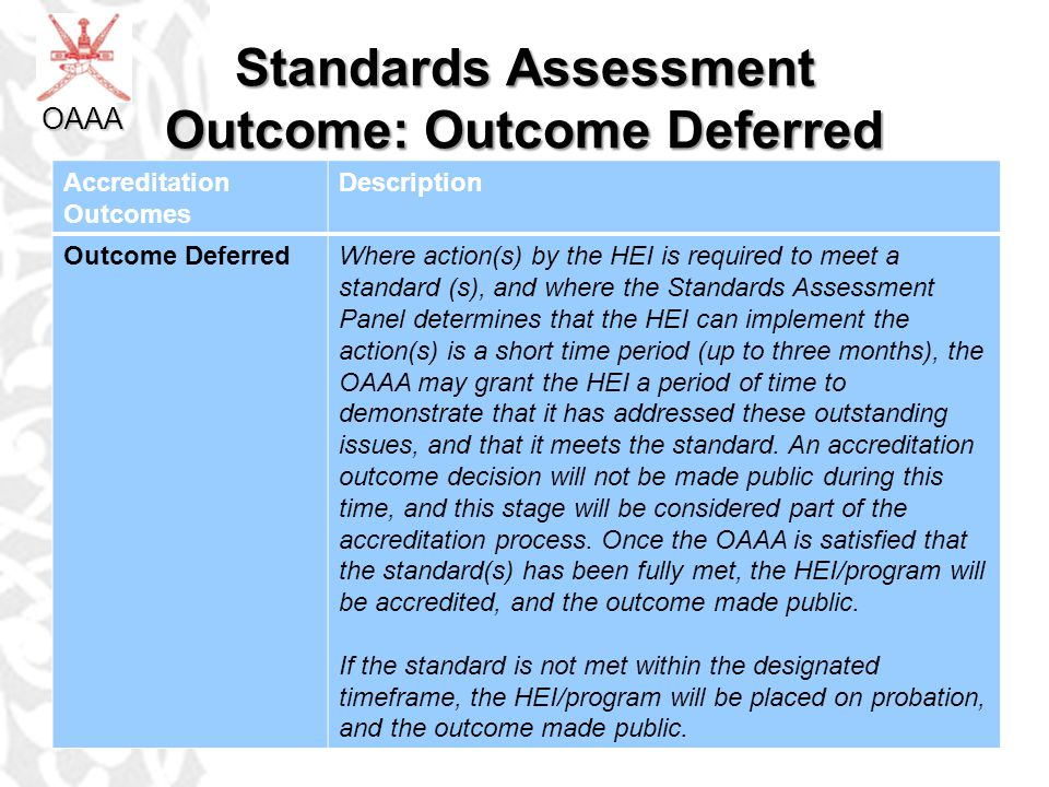 Standards Assessment Outcome: Outcome Deferred