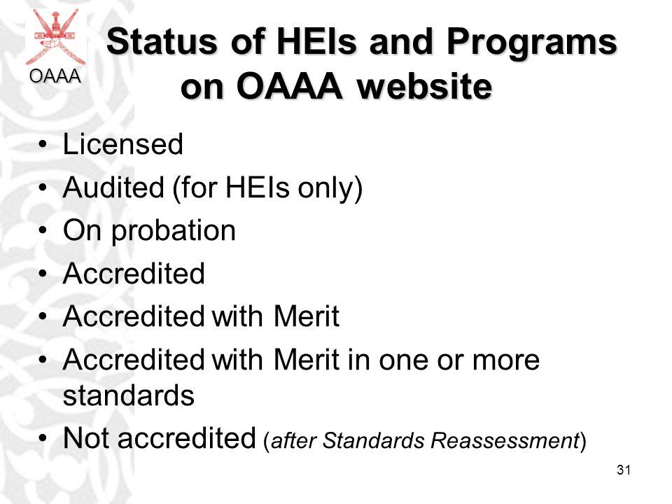 Status of HEIs and Programs on OAAA website