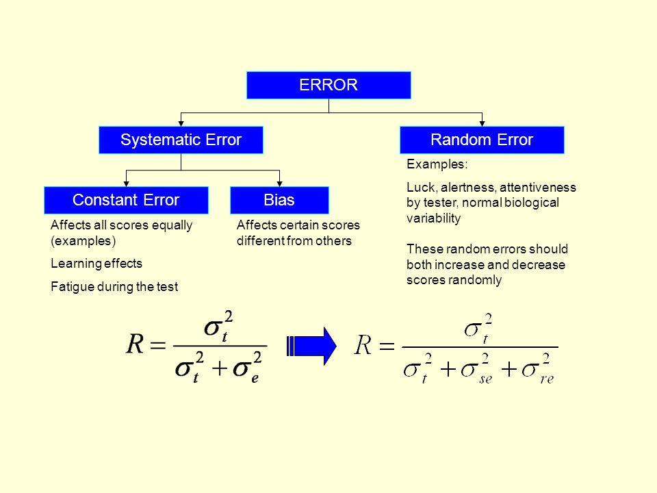 ERROR Systematic Error Random Error Constant Error Bias Examples: