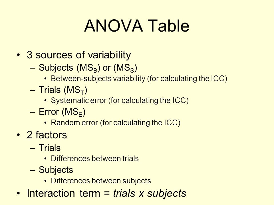 ANOVA Table 3 sources of variability 2 factors