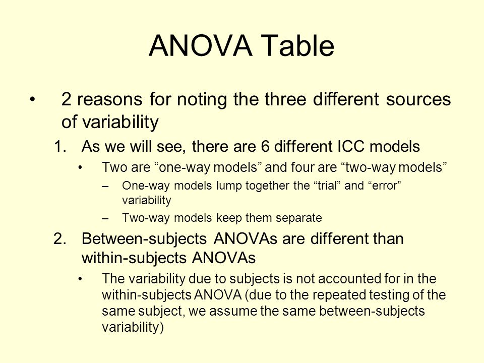ANOVA Table 2 reasons for noting the three different sources of variability. As we will see, there are 6 different ICC models.