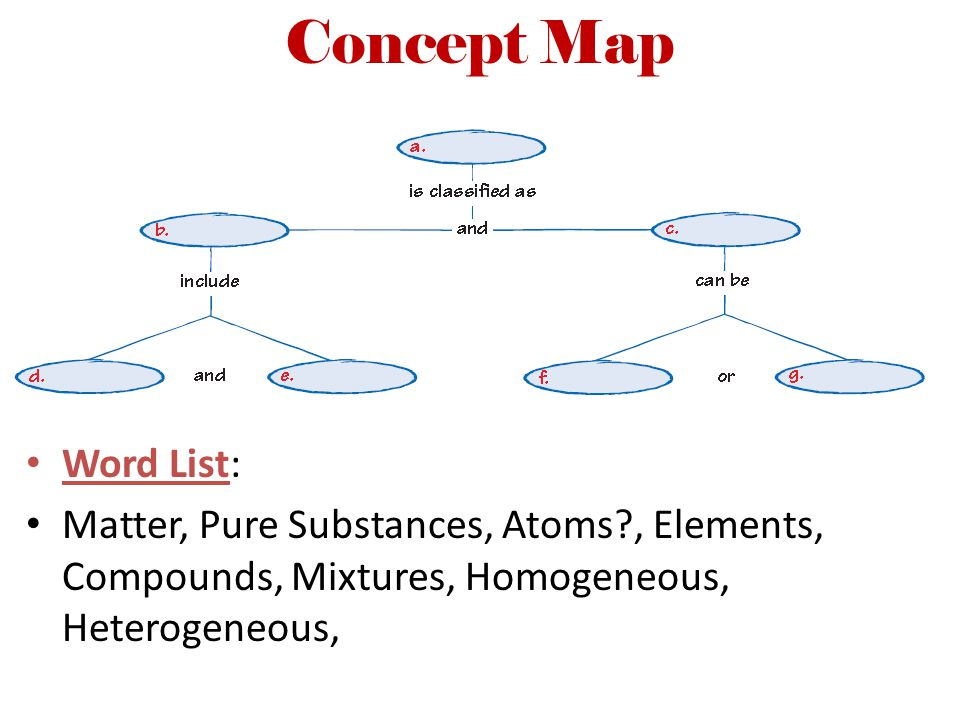 Chapter 2 - Matter Section 1 – Classifying Matter - ppt ...