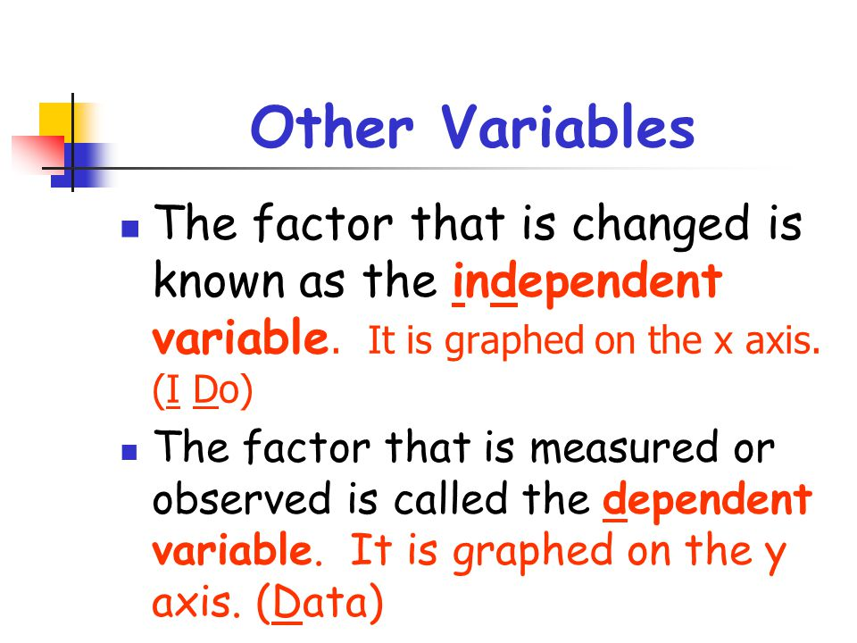 Other Variables The factor that is changed is known as the independent variable. It is graphed on the x axis. (I Do)