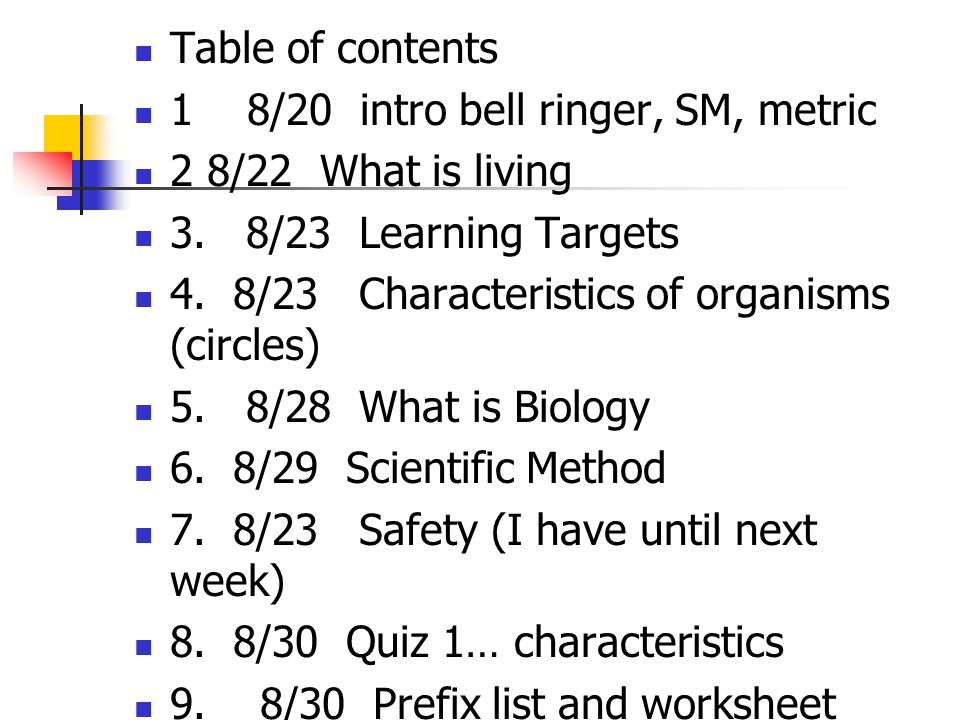 Table of contents 1 8/20 intro bell ringer, SM, metric. 2 8/22 What is living. 3. 8/23 Learning Targets.