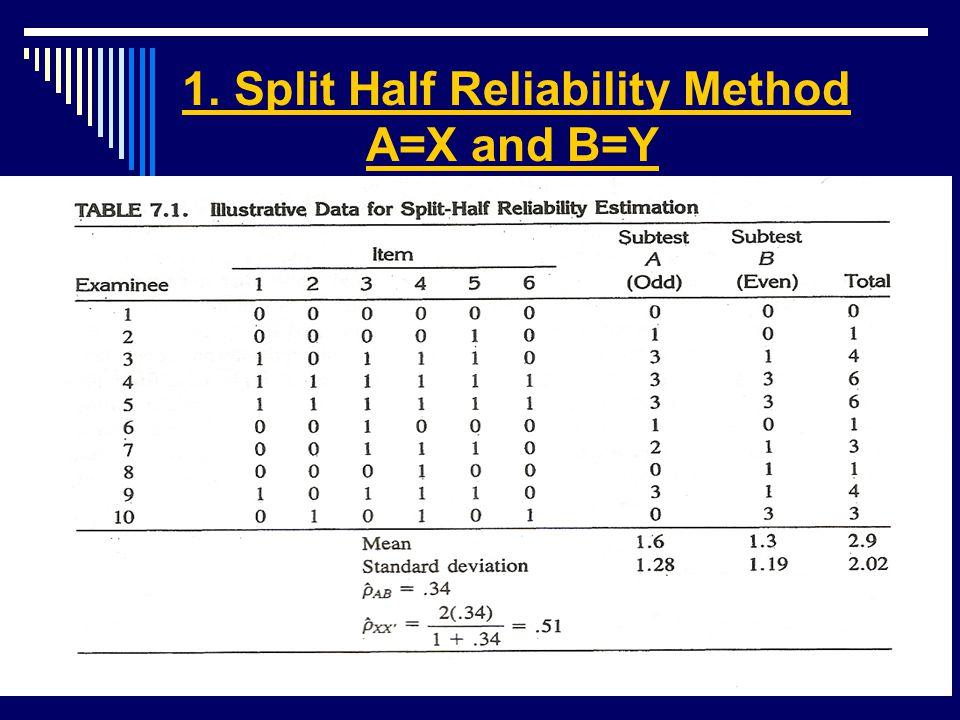 1. Split Half Reliability Method A=X and B=Y