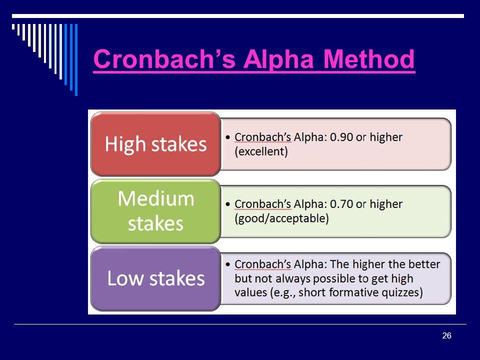 Cronbach's Alpha Method