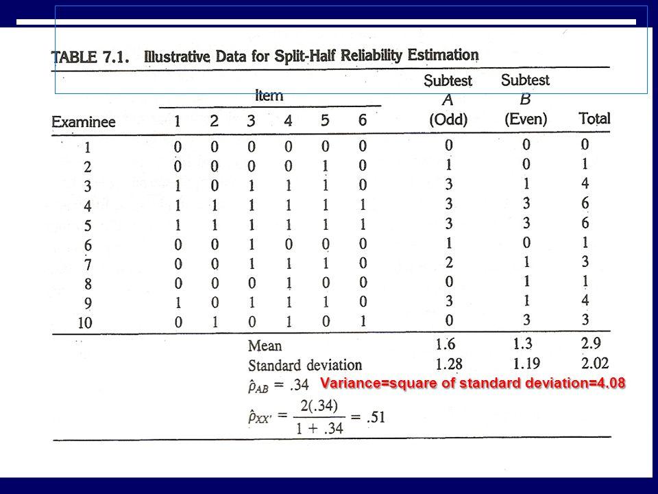 Variance=square of standard deviation=4.08