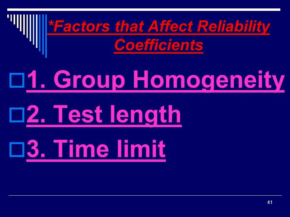 *Factors that Affect Reliability Coefficients