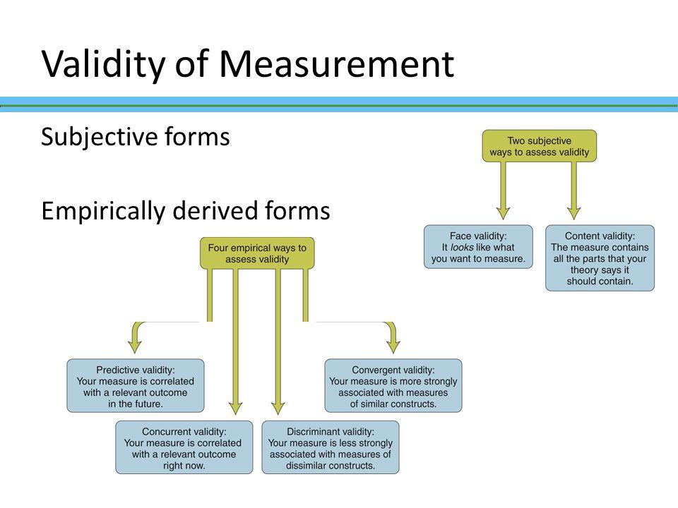 Validity of Measurement