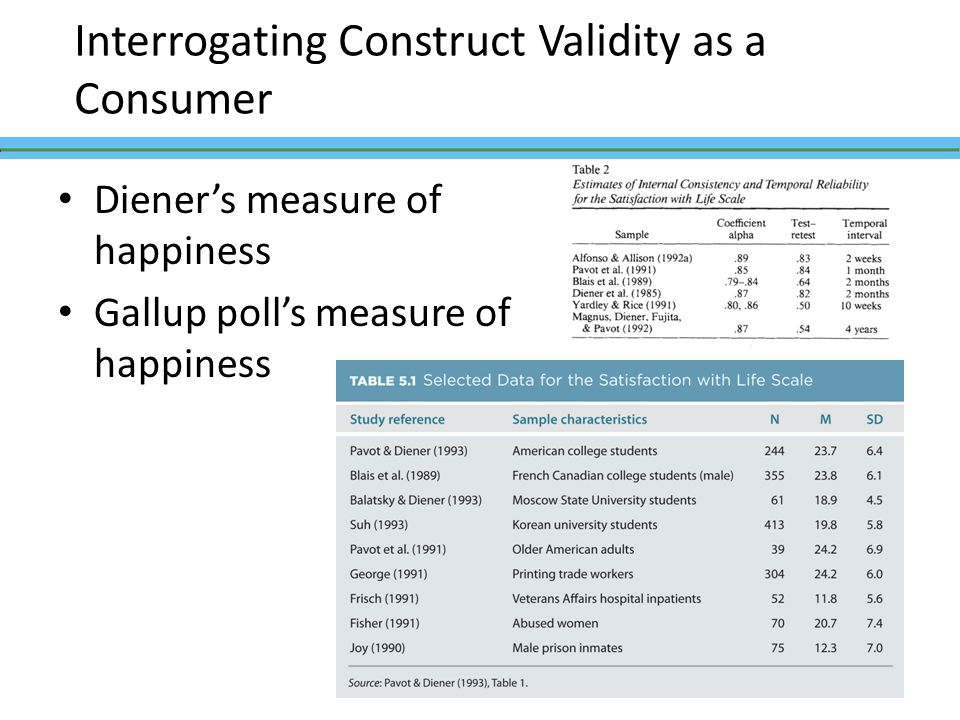 Interrogating Construct Validity as a Consumer