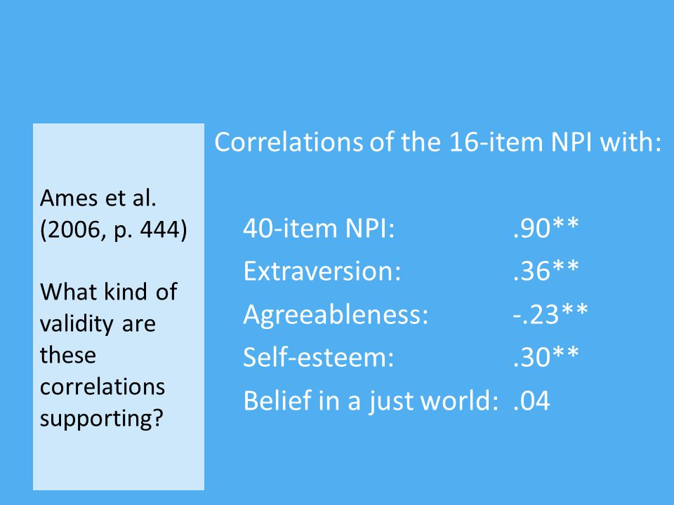 Correlations of the 16-item NPI with: