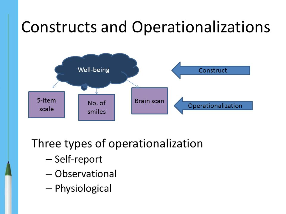 Constructs and Operationalizations