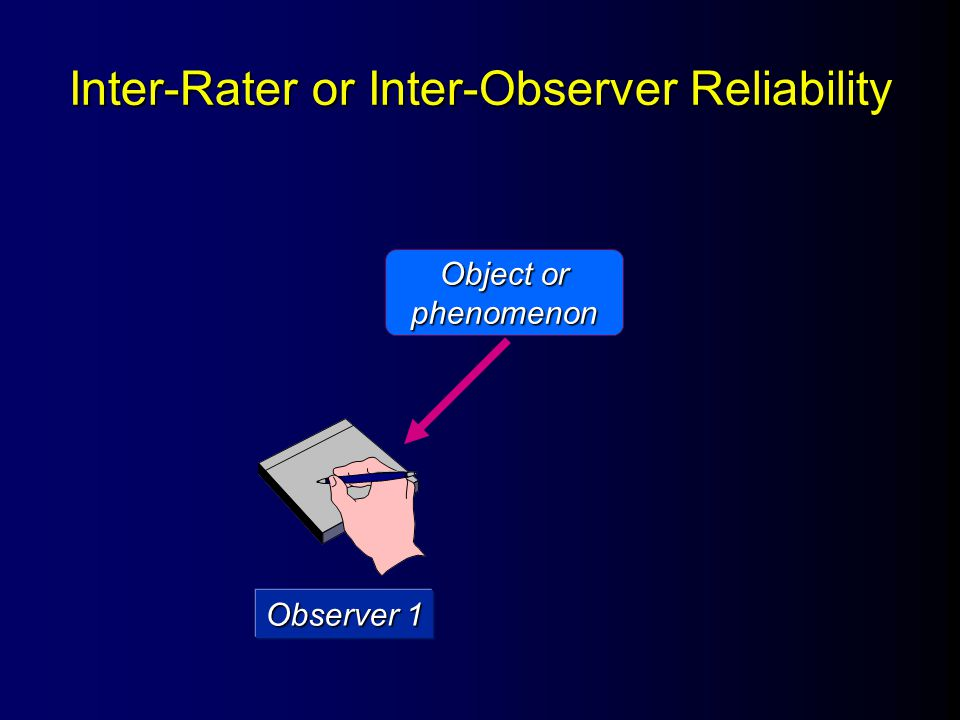 Inter-Rater or Inter-Observer Reliability