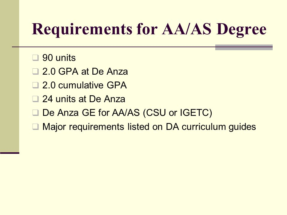 Requirements for AA/AS Degree